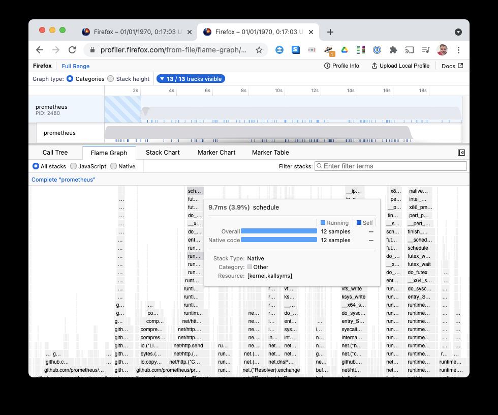 Firefox Profiler screenshot. Every stack frame is gray.